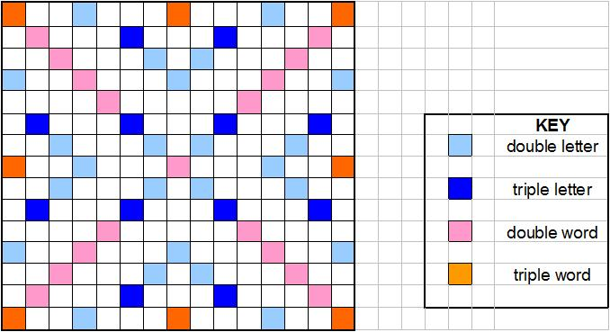 blank scrabble board template - youth scrabble beginners